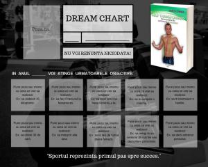 Bonus Dream Chart